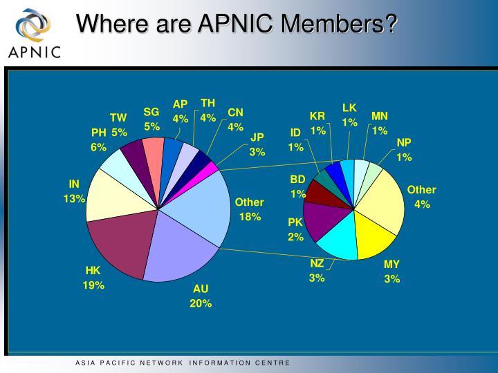 Where are APNIC Members?