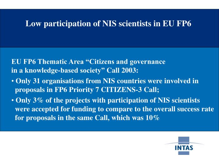 Low participation of NIS scientists in EU FP6