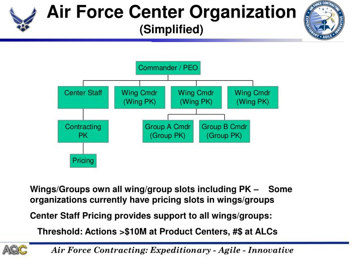 Air force center organization simplified