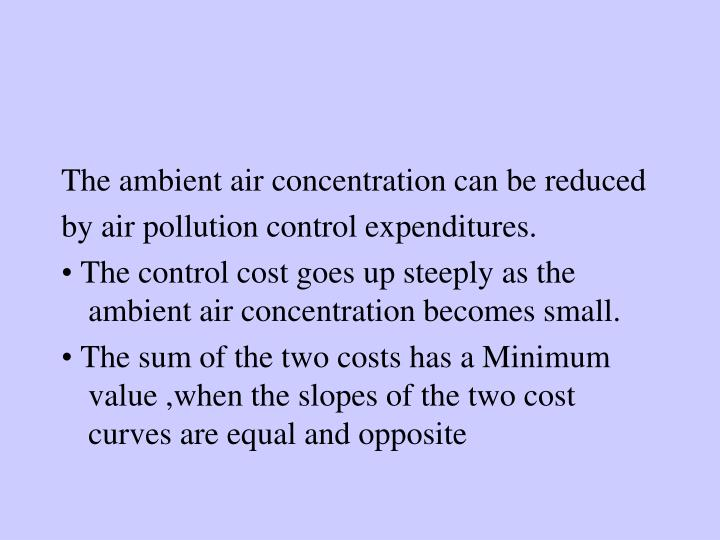 The ambient air concentration can be reduced