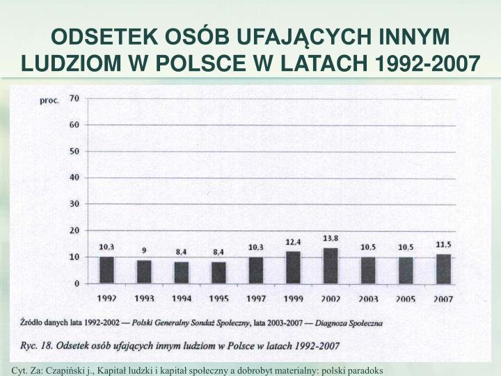 ODSETEK OSÓB UFAJĄCYCH INNYM LUDZIOM W POLSCE W LATACH 1992-2007