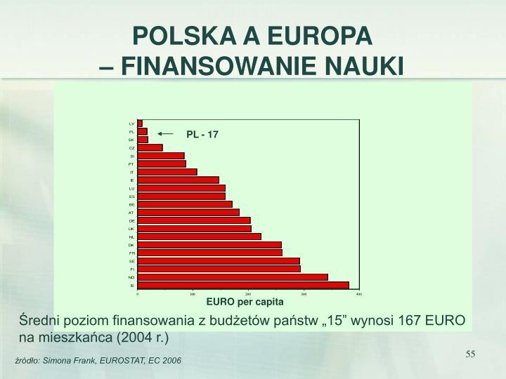 POLSKA A EUROPA