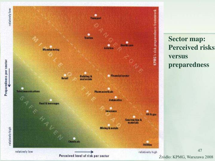 Sector map: