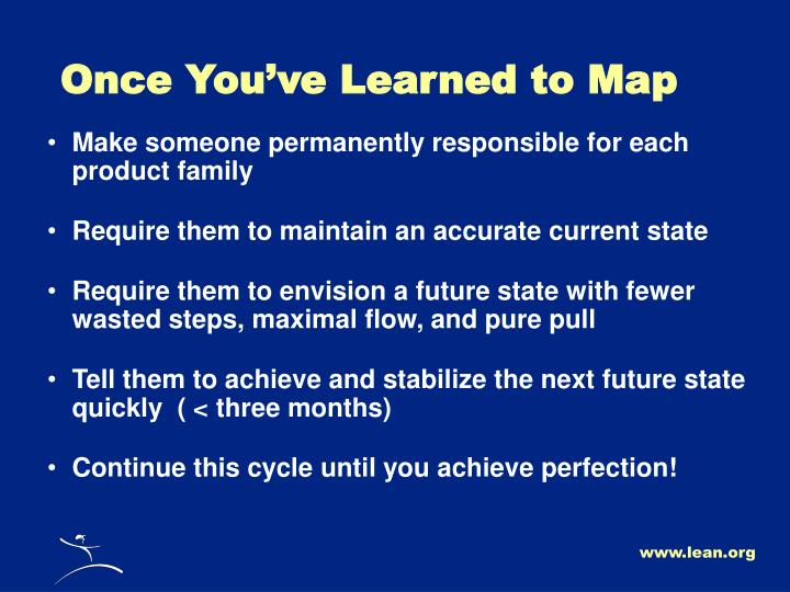 Once You've Learned to Map
