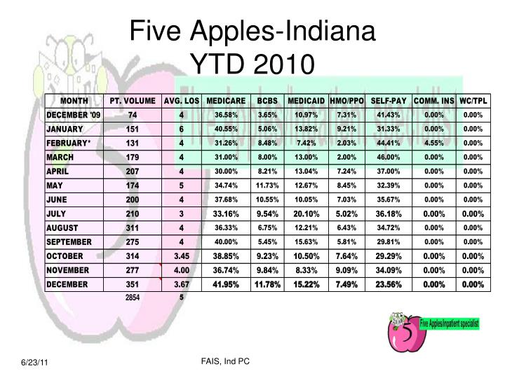 Five apples indiana ytd 2010