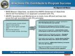 how does itil contribute to program success