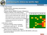 introducing itil within the awips pmo1