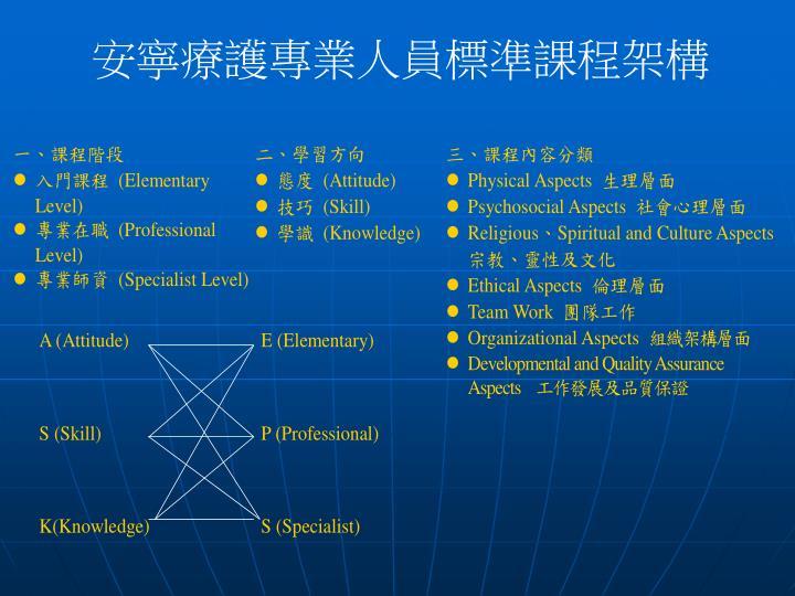 安寧療護專業人員標準課程架構