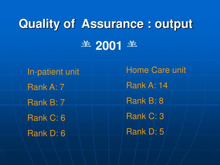 Quality of  Assurance : output