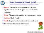 states transition of thread p150