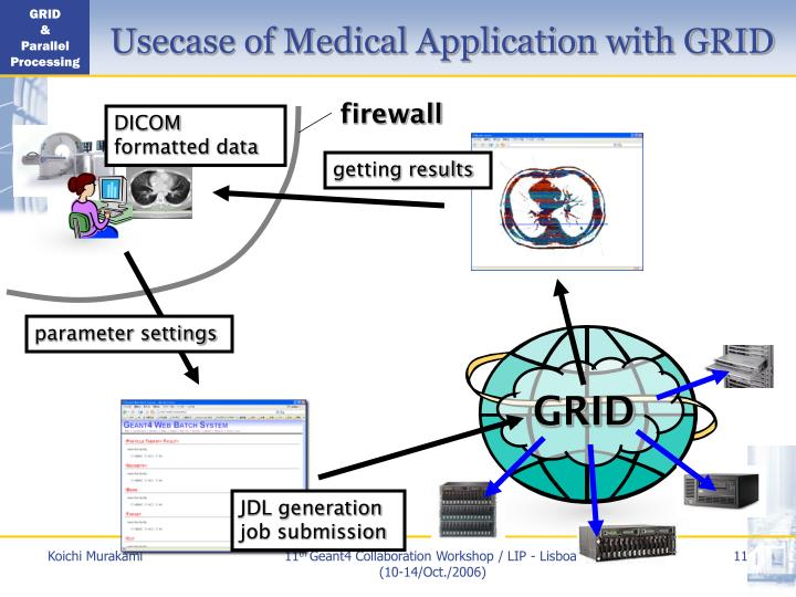 Usecase of Medical Application with GRID