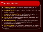 thermic curves