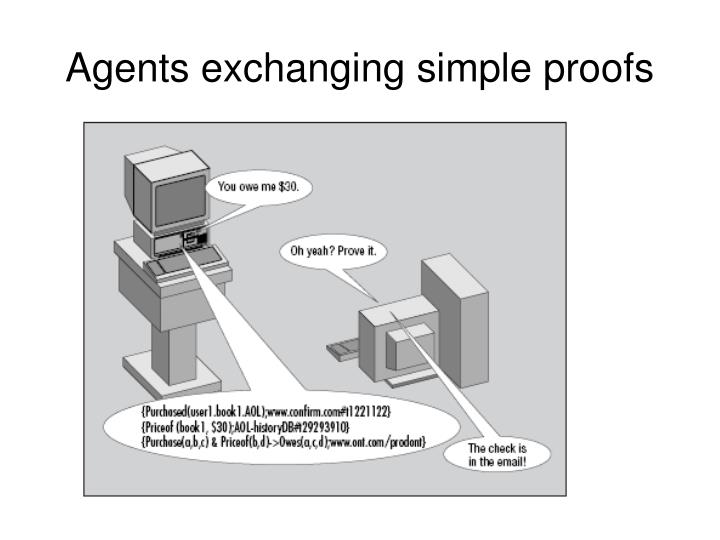 Agents exchanging simple proofs