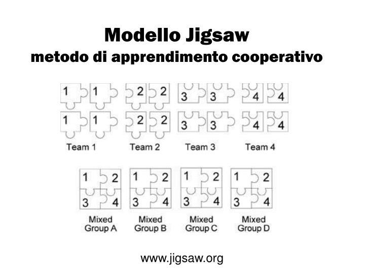 Modello Jigsaw
