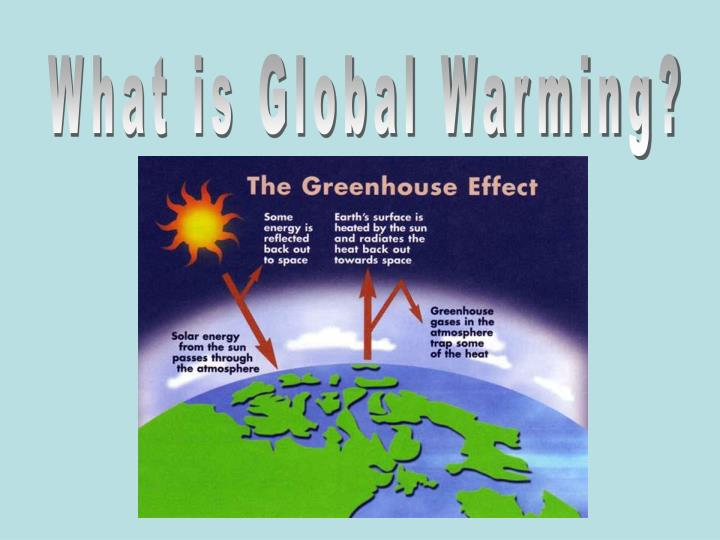global warming is not caused by humans essay Global warming: human activities are the cause essay - the global warming and cooling periods throughout earth's history are undeniable facts however, the most recent global warming trend is the result of humans increased use and burning of hydrocarbons.