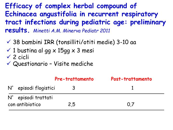 Efficacy of complex herbal compound of Echinacea angustifolia in recurrent respiratory tract infections during pediatric age: preliminary results.