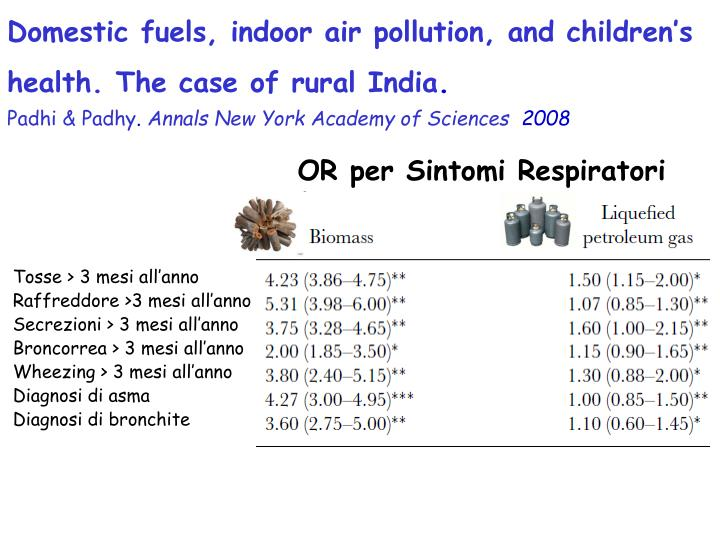 Domestic fuels, indoor air pollution, and children's health.