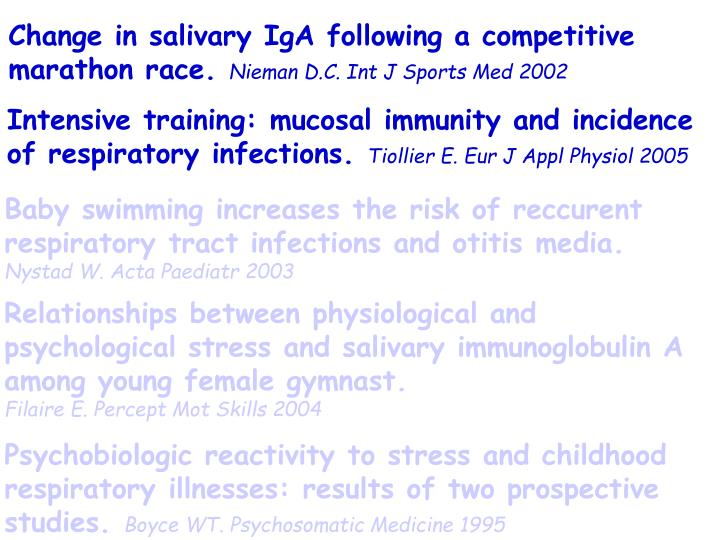 Change in salivary IgA following a competitive marathon race.