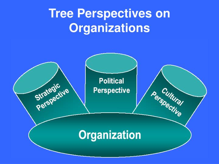 organizational perspective germany Addressing this gap within migration research, the purpose of the following article is to apply a perspective of organization sociology to changes in migration politics referring to the german case with recent fundamental changes in migration politics, this article traces which roles organizations played in that process.