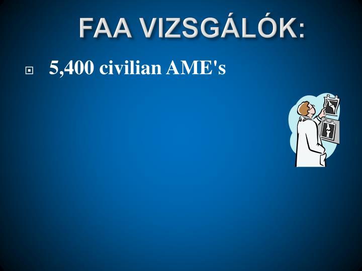 FAA VIZSGÁLÓK: