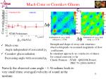 mach cone or cerenkov gluons