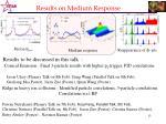 results on medium response