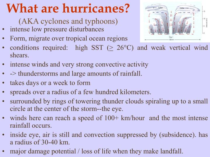 What are hurricanes aka cyclones and typhoons