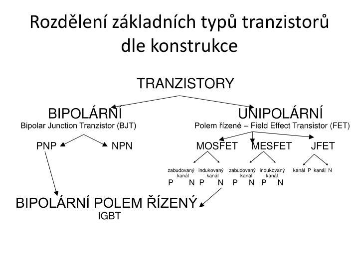 Rozdělení základních typů tranzistorů dle konstrukce