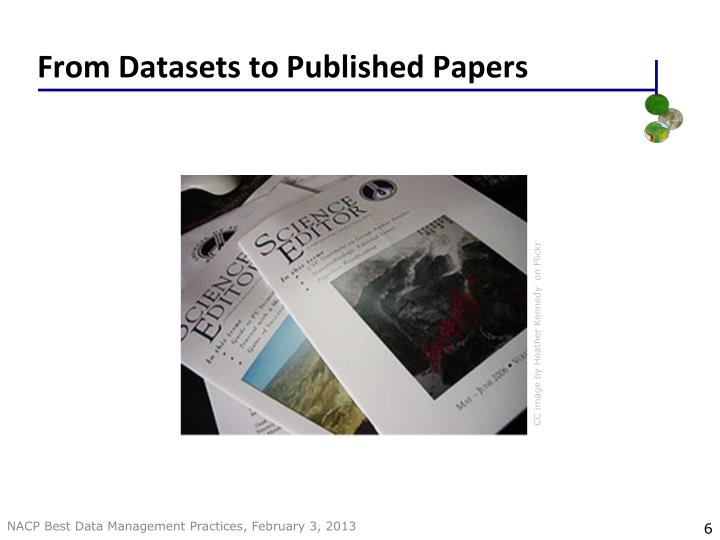 From Datasets to Published Papers