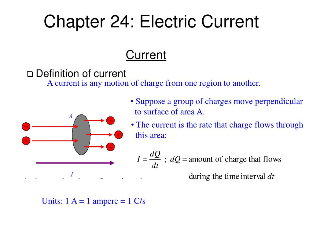 Ppt Chapter 24 Electric Current Powerpoint Presentation Id3838796 Electrostatic Charge Detector Electroscope N