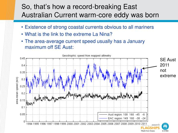 So, that's how a record-breaking East Australian Current warm-core eddy was born