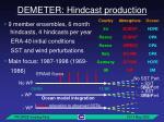 demeter hindcast production