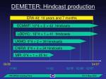 demeter hindcast production1