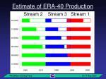 estimate of era 40 production