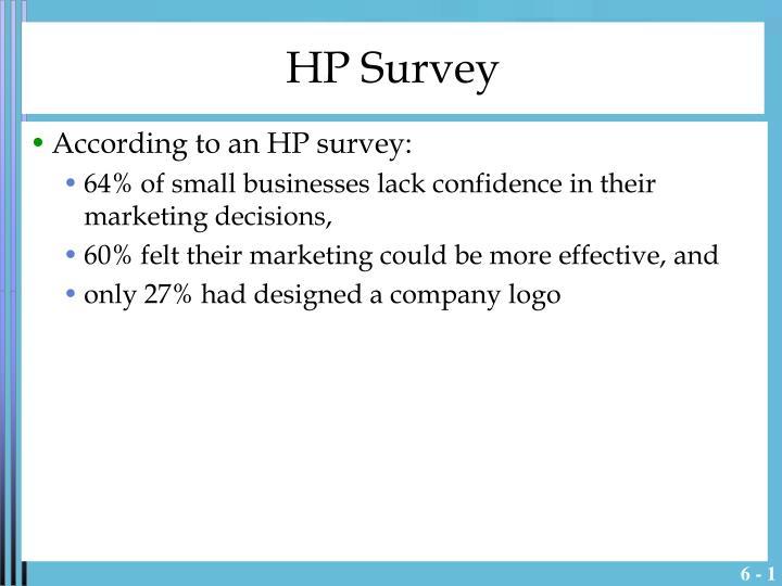 Hp survey