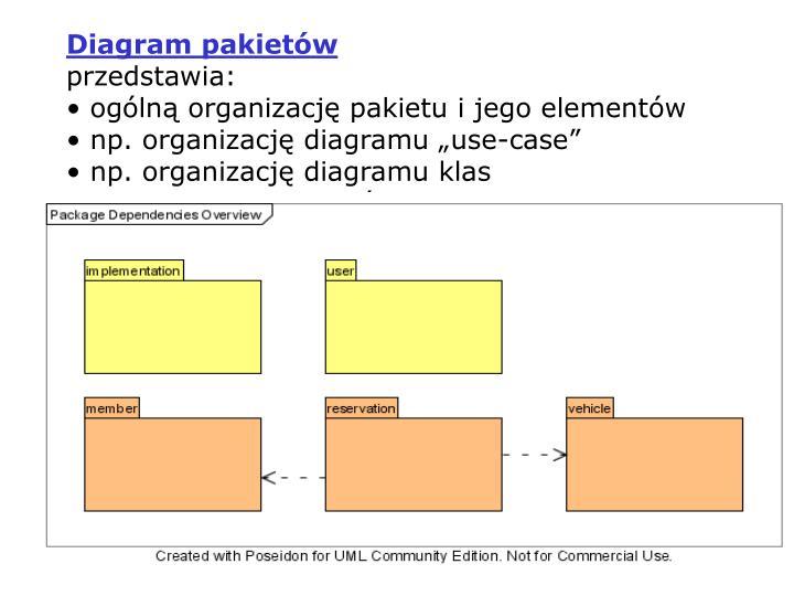 Ppt Wykład 2 Część Pierwsza Powerpoint Presentation Id3839733