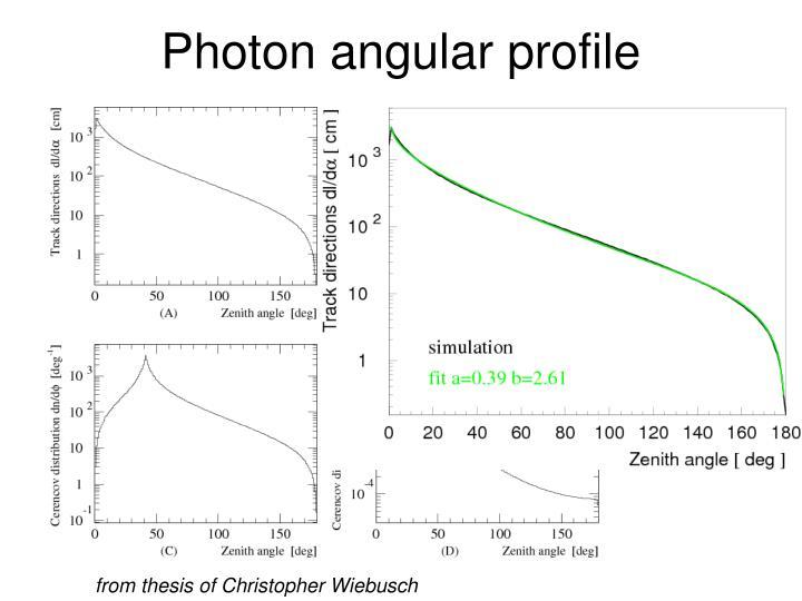 Photon angular profile