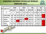 cakupan laporan f i dallap rendah febr uari 2011