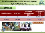 jml kelompok uppks databasis online s d februari 2011