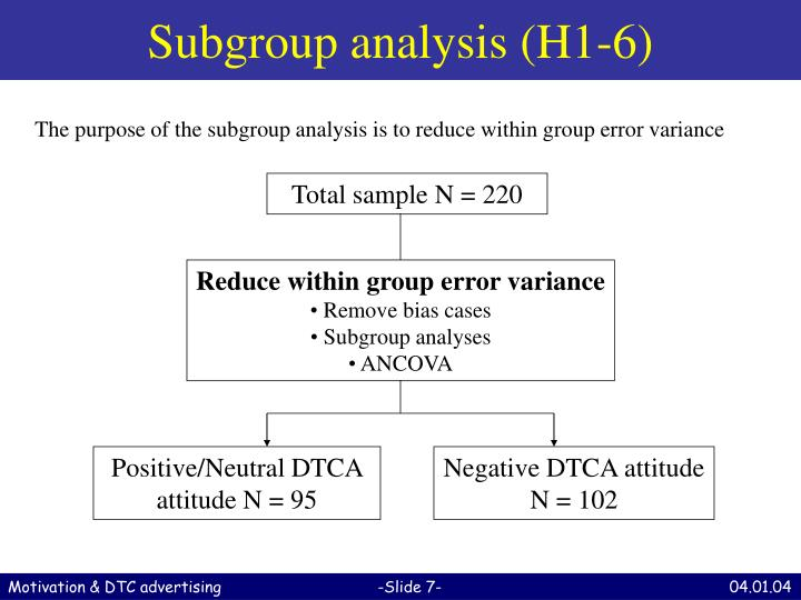 Subgroup analysis (H1-6)