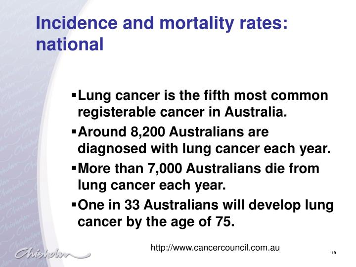 Incidence and mortality rates: national