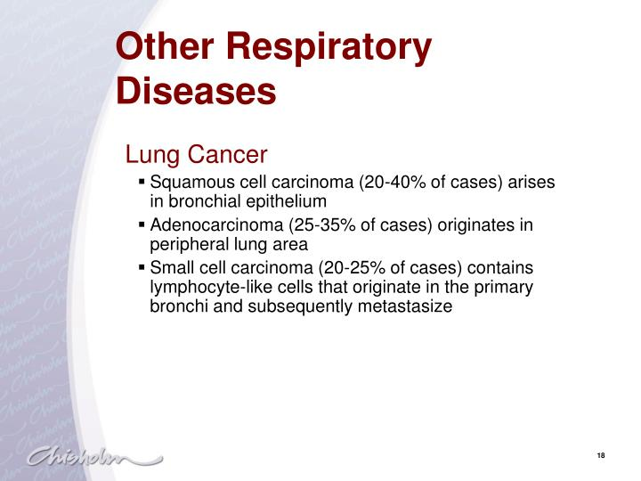 Other Respiratory Diseases