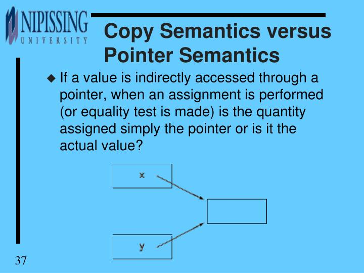Copy Semantics versus Pointer Semantics