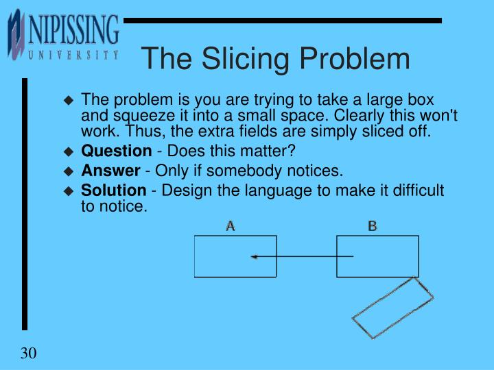The Slicing Problem