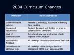 2004 curriculum changes