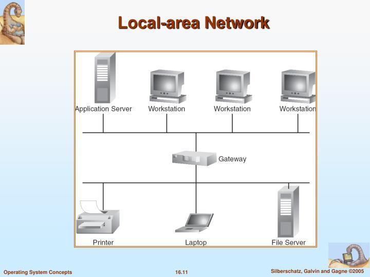 Local-area Network