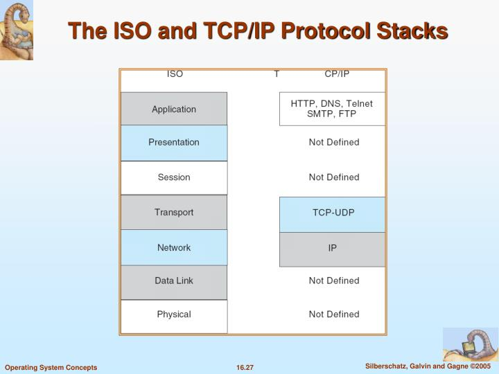 The ISO and TCP/IP Protocol Stacks