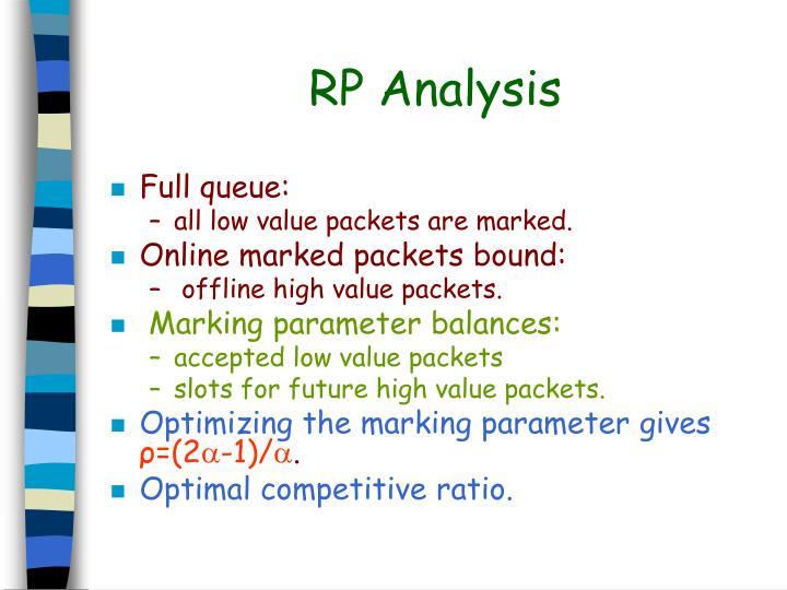 RP Analysis