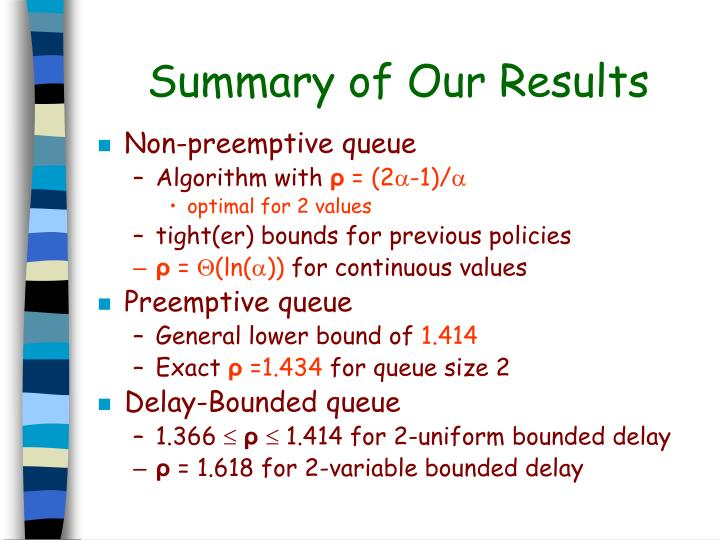 Summary of Our Results