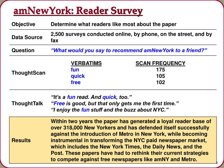 Amnewyork reader survey